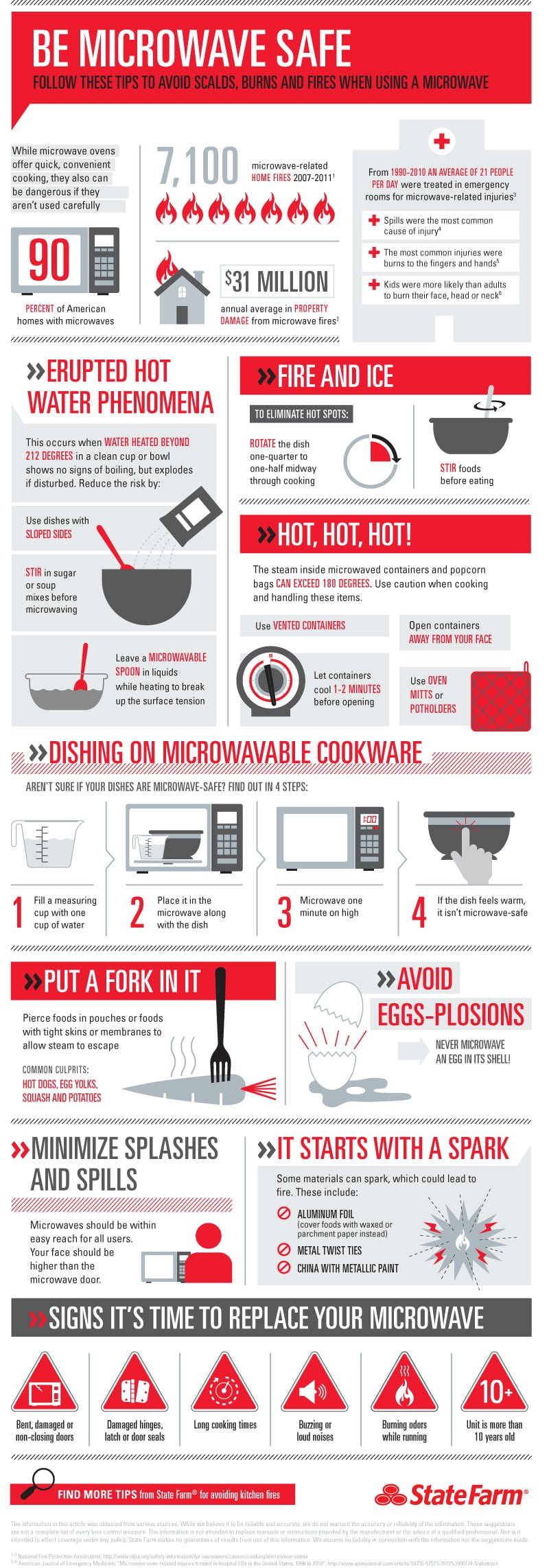 Microwave Safety Tips Infographic